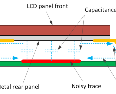 Use of an LCD back panel as an image plane to reduce radiated emissions
