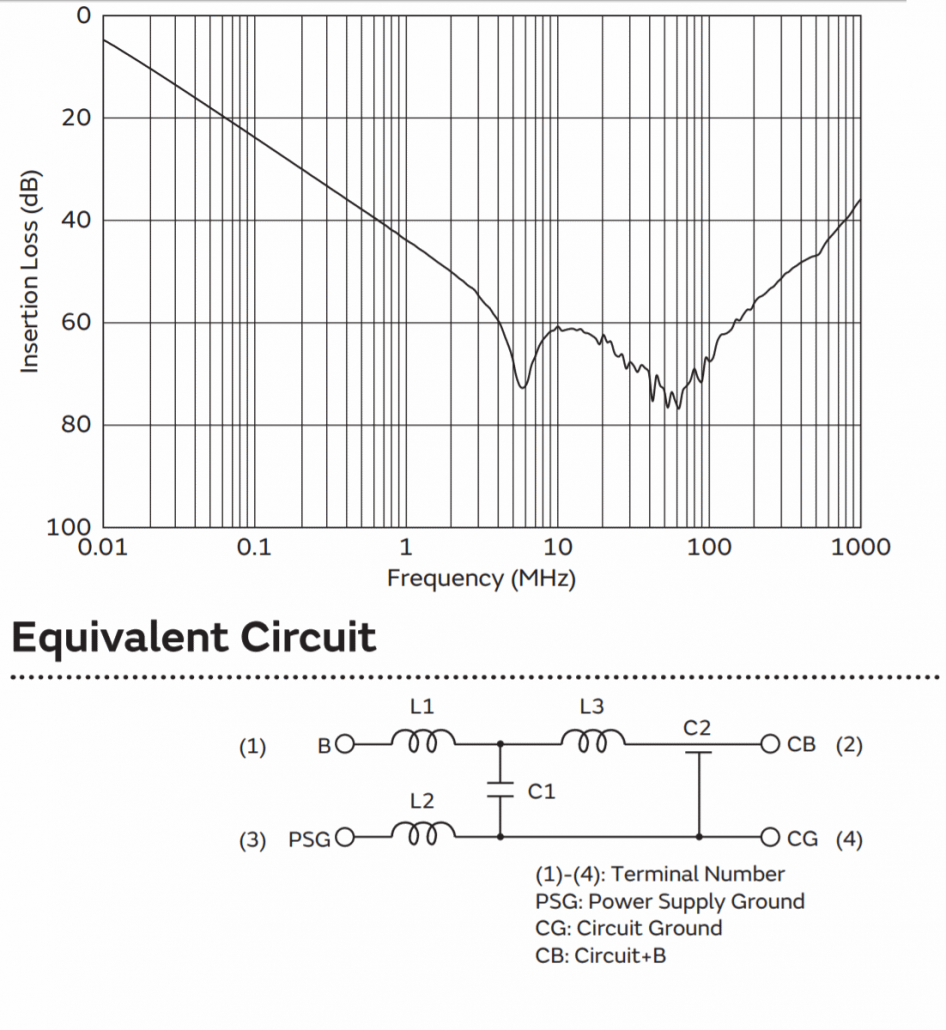 murata filter characteristics and equivalent circuit