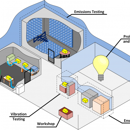 unit 3 compliance emc test lab uk