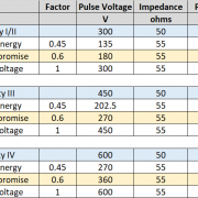 iso pulse 1 24V vs iec 10-700 Best Compromise actual voltages and currents