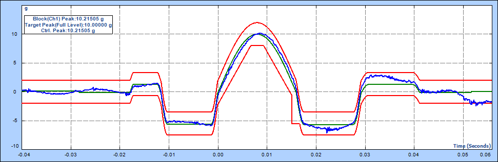 10g 16ms half sine shock test profile